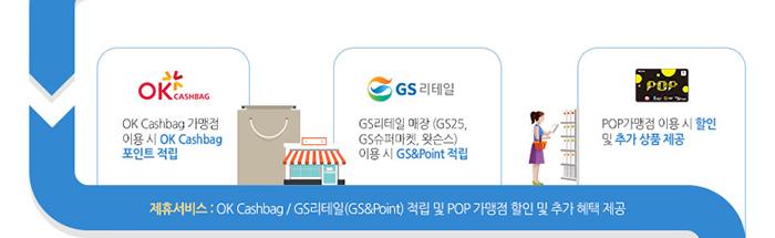OK Cashbag, OK Cashbag 포인트적립, GS리테일, GS25, GS슈퍼마켓, 왓슨스, GS&point적립, POP, pop가맹점이용시 할인 및 추가상품 제공, 제휴서비스